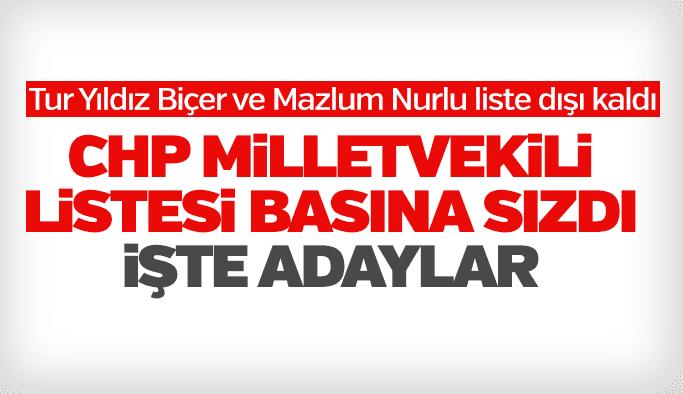 28. Dönem CHP Manisa Milletvekili adayları belli oldu