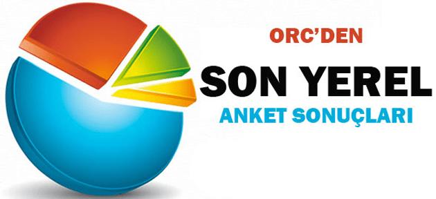 ORC MANİSA HAZİRAN AYI ANKETİ