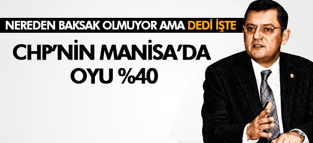 ÖZGÜR ÖZEL CHP'NİN MANİSA'DAKİ OYU %40