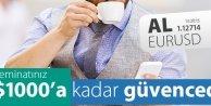 Forex'de Kar Sizin...