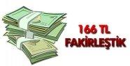 AÇLIK SINIRI 1058 TL'YE YÜKSELDİ