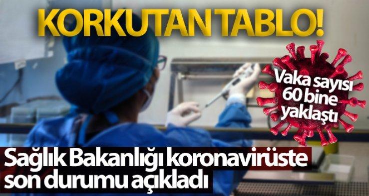 Son 24 saatte korona virüsten 273 kişi hayatını kaybetti